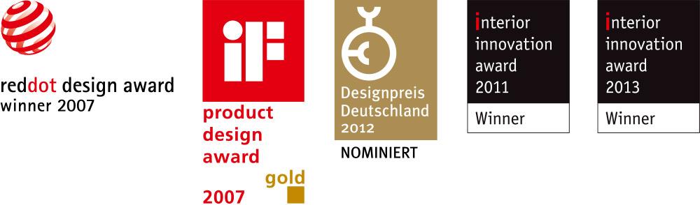 Designpreise (Auswahl) Warendorf Küchen